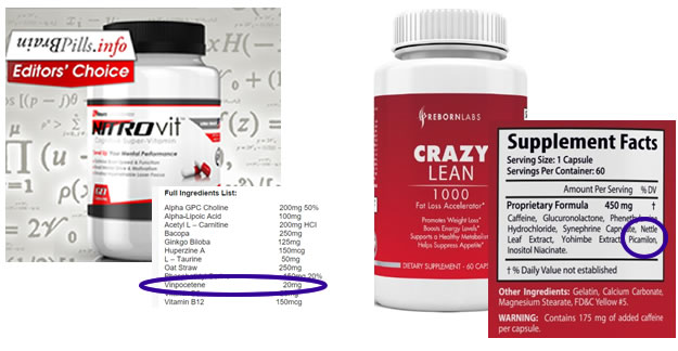 Are There Drugs in Your Supplements?