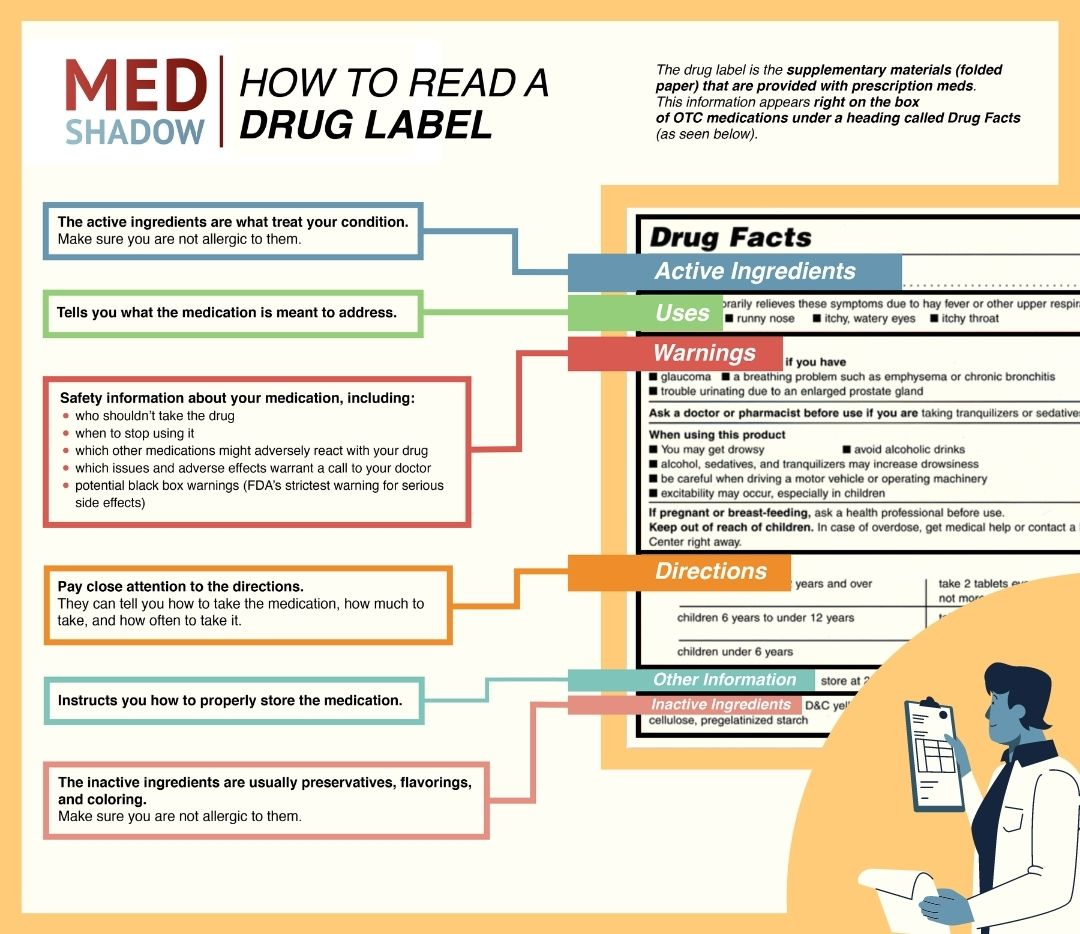 how to read a drug label