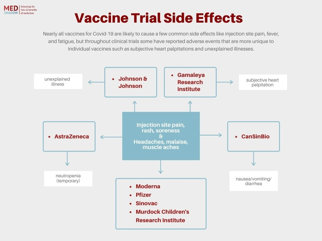 covid-19 vaccine side effects
